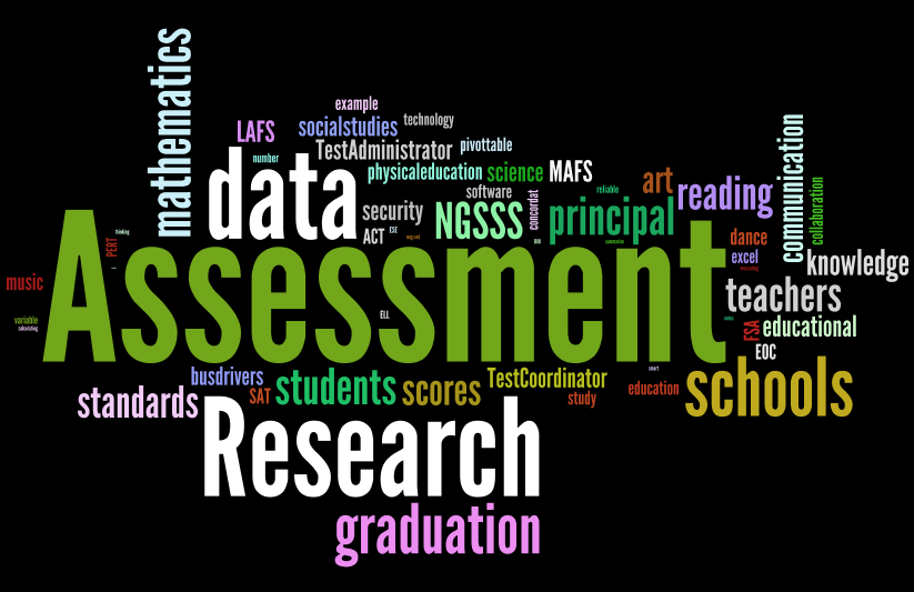 Assessment and Research wordle
