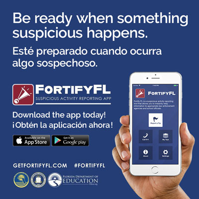 Be ready when something suspicious happens.