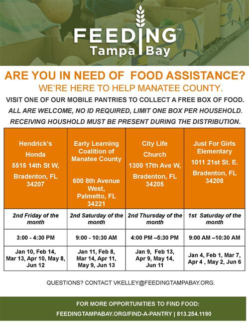 Locations of feeding the hungry